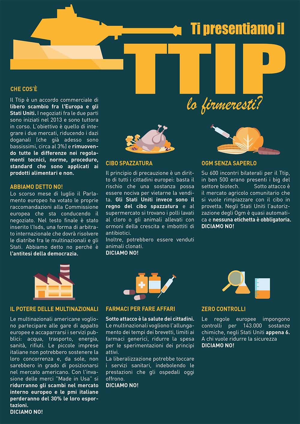 Presentazione modulo TTIP